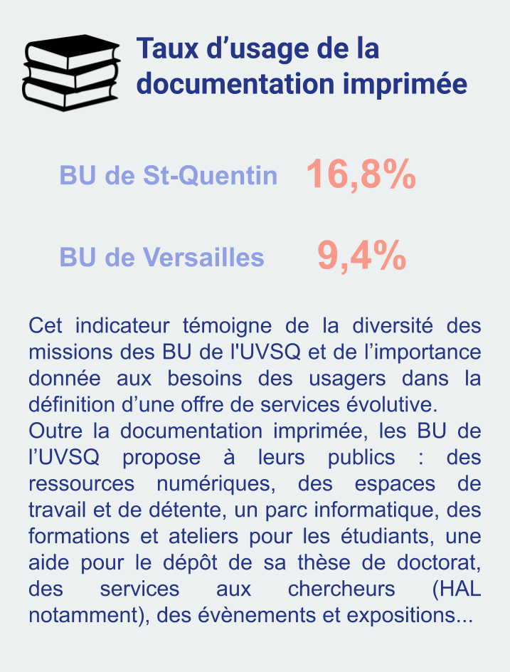Indicateur transparence Dbist