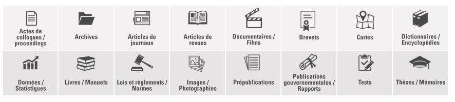 Les types de documents